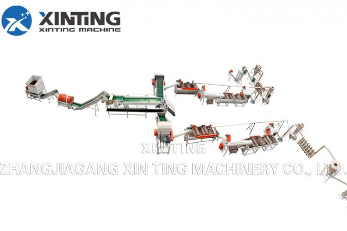 HDPE Pipe Scrap PP PE Film Recycling Machine Waste Material Washing Line